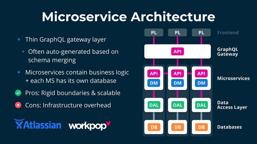Microservice Architecture • Thin GraphQL gatewa...
