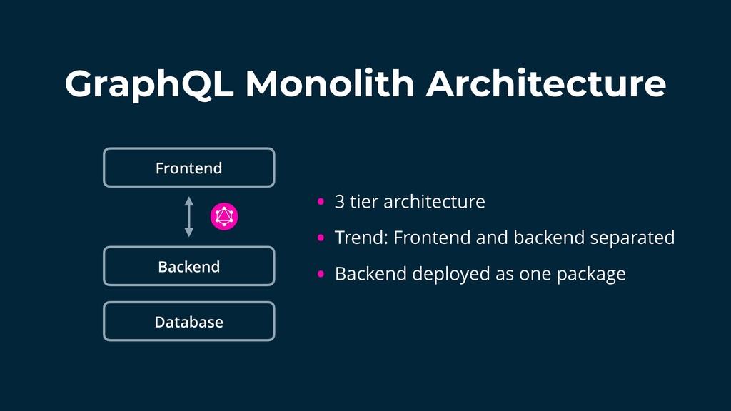 GraphQL Monolith Architecture • 3 tier architec...