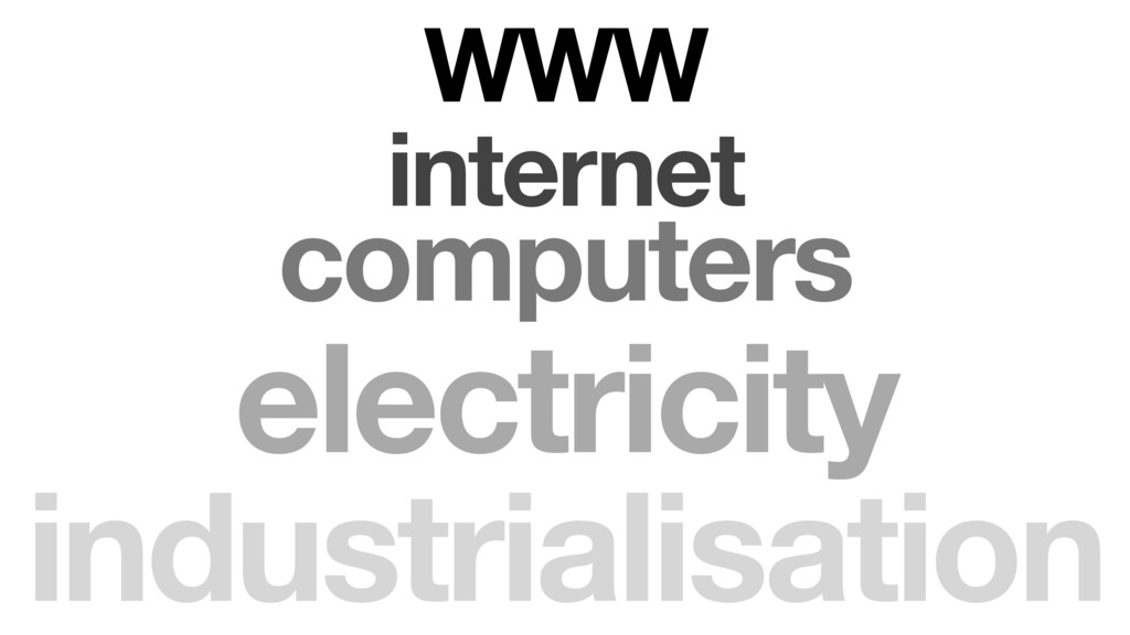 computers internet electricity WWW industrialis...