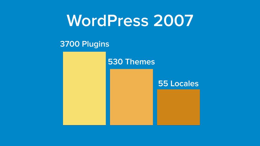 WordPress 2007 3700 Plugins 530 Themes 55 Local...