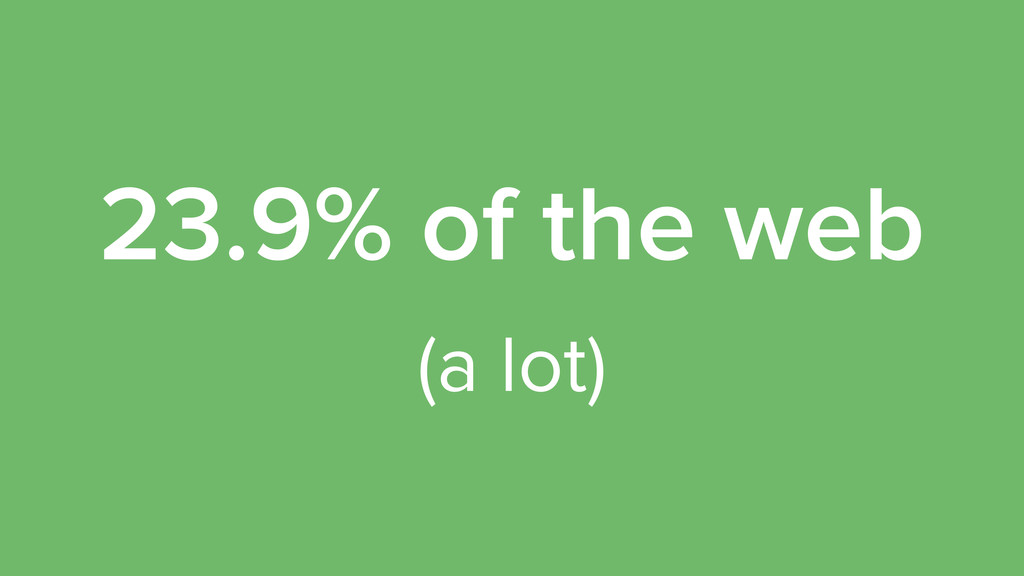 23.9% of the web (a lot)