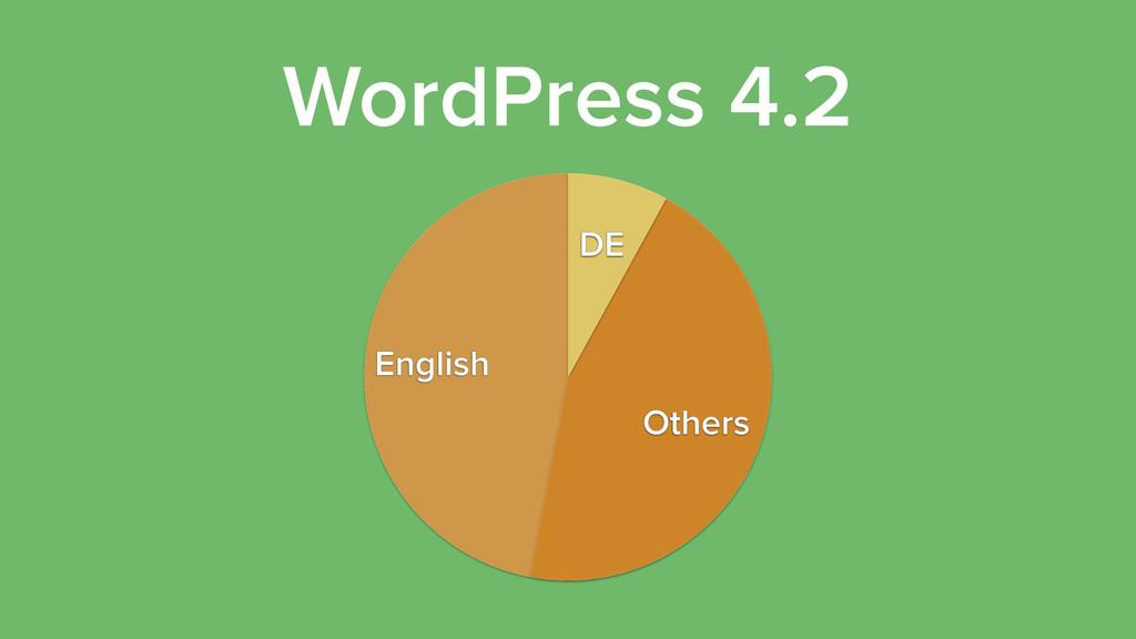 WordPress 4.2 English Others DE