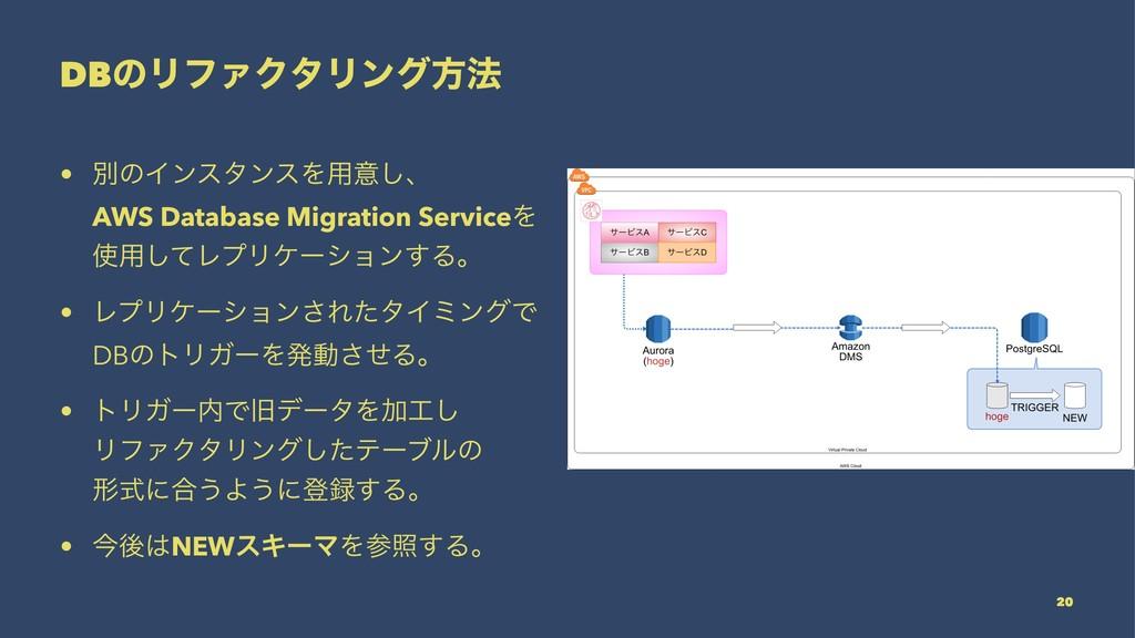 DBͷϦϑΝΫλϦϯάํ๏ • ผͷΠϯελϯεΛ༻ҙ͠ɺ AWS Database Migr...