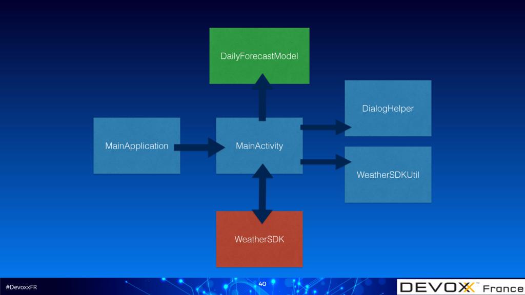 #DevoxxFR 40 MainApplication MainActivity Daily...