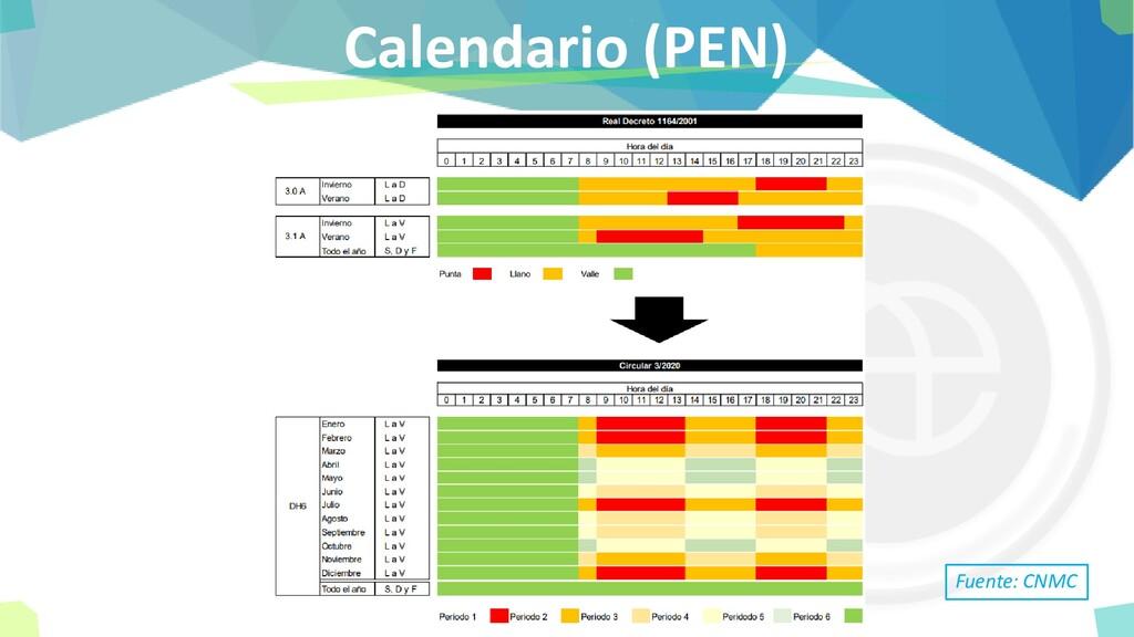 Calendario (PEN) Fuente: CNMC