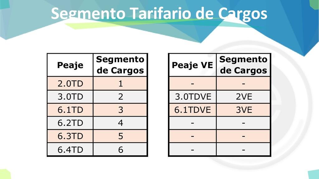 Segmento Tarifario de Cargos Peaje Segmento de ...