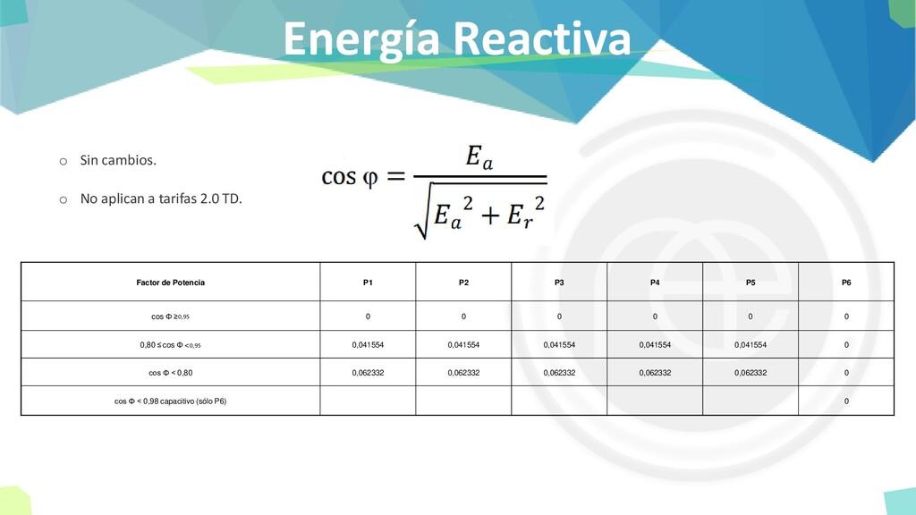 Energía Reactiva o Sin cambios. o No aplican a ...