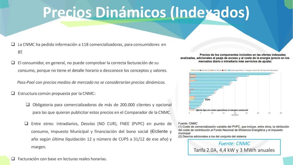 Precios Dinámicos (Indexados) ❑ La CNMC ha pedi...