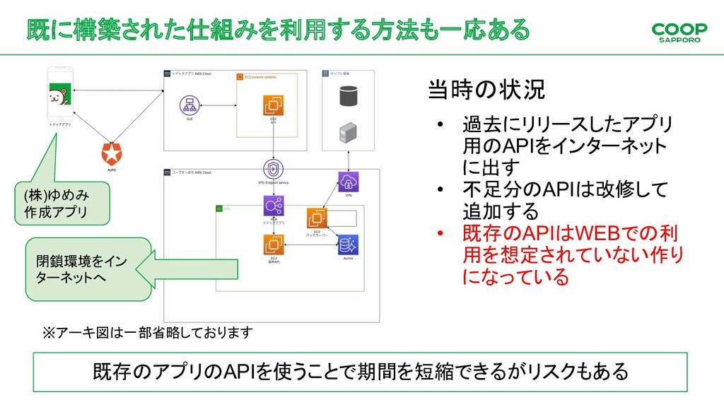 既に構築された仕組みを利用する方法も一応ある 当時の状況 • 過去にリリースしたアプリ 用のA...