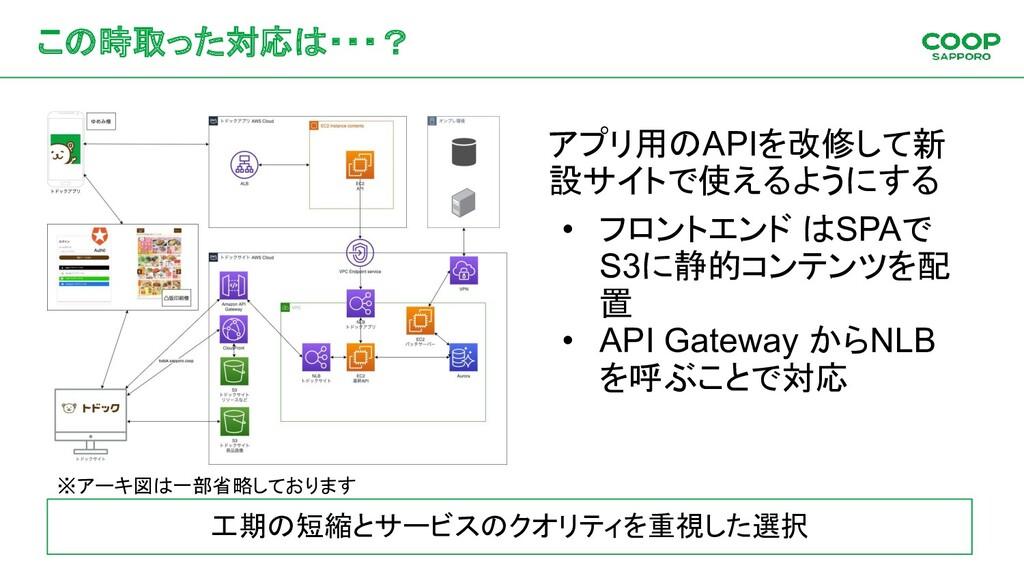 この時取った対応は・・・? アプリ用のAPIを改修して新 設サイトで使えるようにする • フロ...