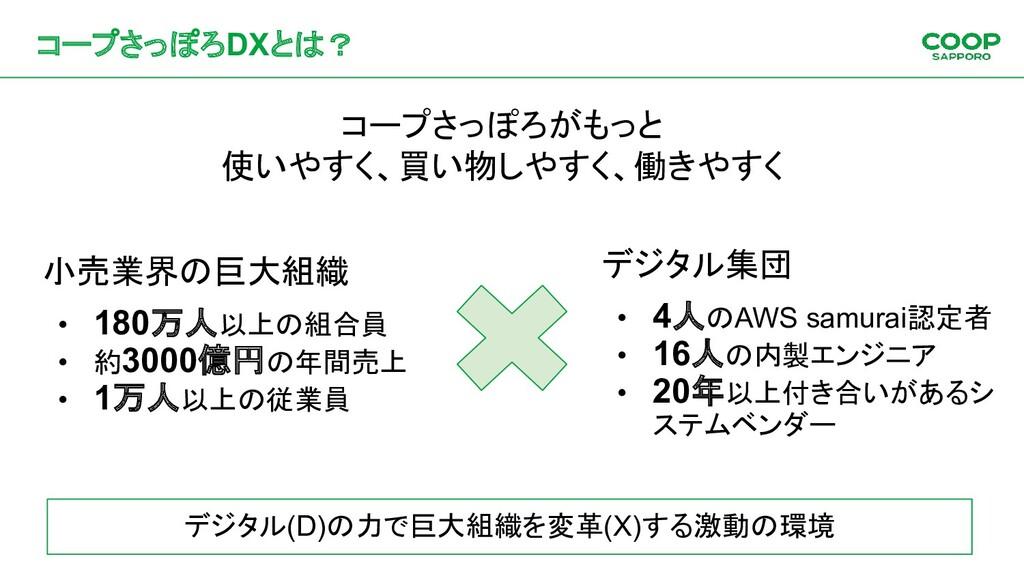 コープさっぽろDXとは? 小売業界の巨大組織 • 180万人以上の組合員 • 約3000億円の...