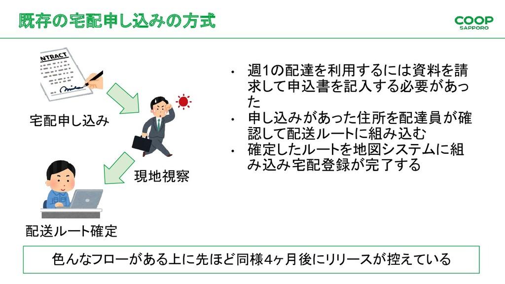 既存の宅配申し込みの方式 • 週1の配達を利用するには資料を請 求して申込書を記入する必要があ...