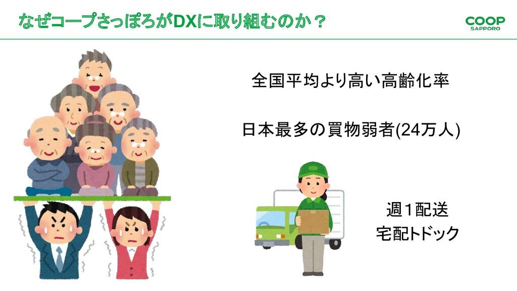 なぜコープさっぽろがDXに取り組むのか? 全国平均より高い高齢化率 日本最多の買物弱者(24万...