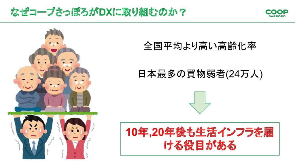 なぜコープさっぽろがDXに取り組むのか? 10年,20年後も生活インフラを届 ける役目がある ...