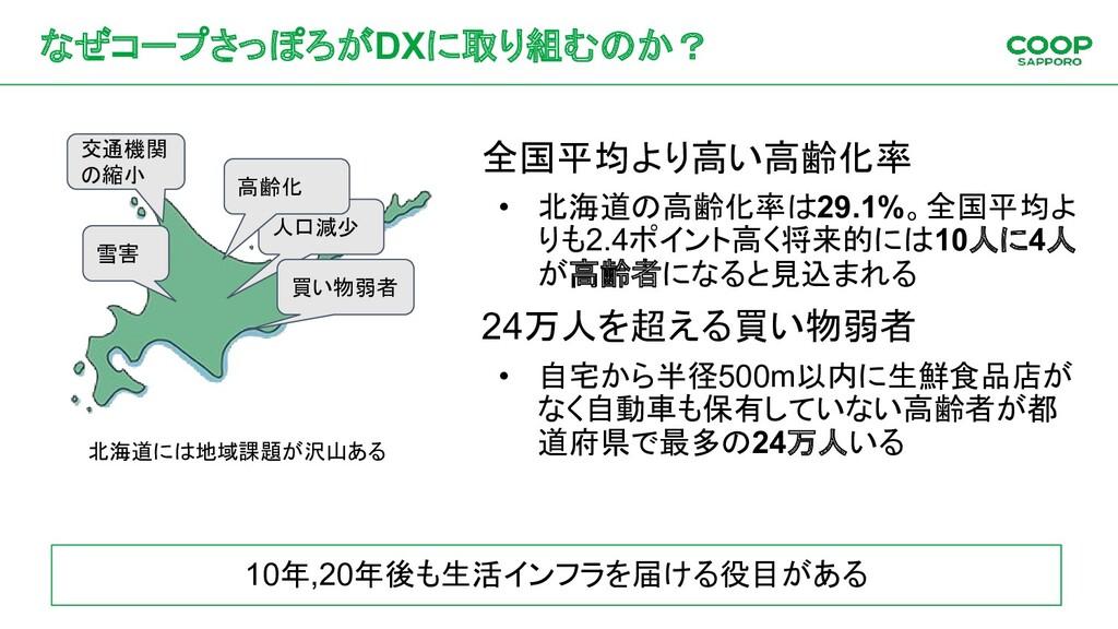 なぜコープさっぽろがDXに取り組むのか? 全国平均より高い高齢化率 • 北海道の高齢化率は29...