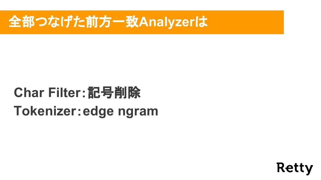 全部つなげた前方一致Analyzerは Char Filter:記号削除 Tokenizer:...