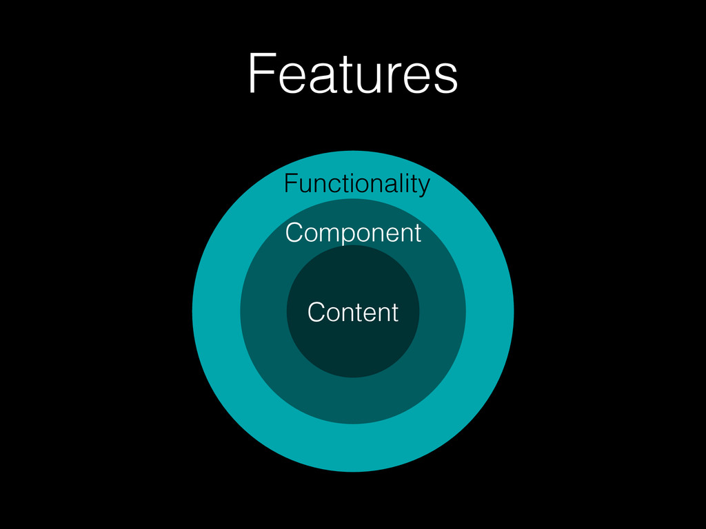 Features Functionality Component Content