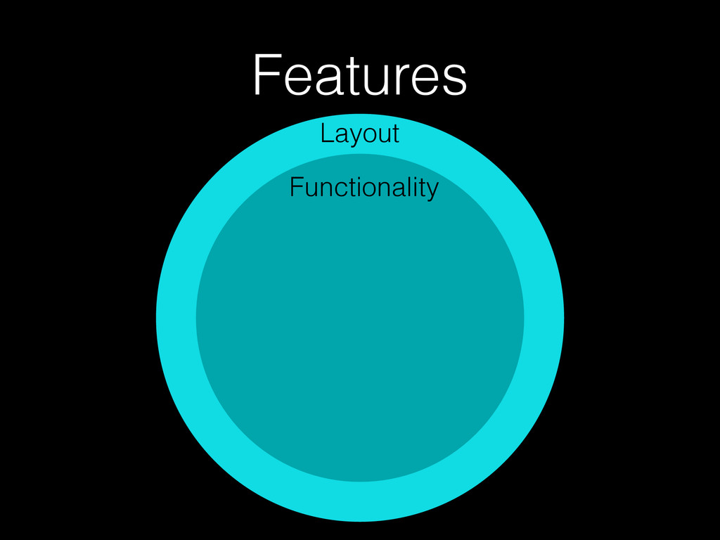Layout Features Functionality