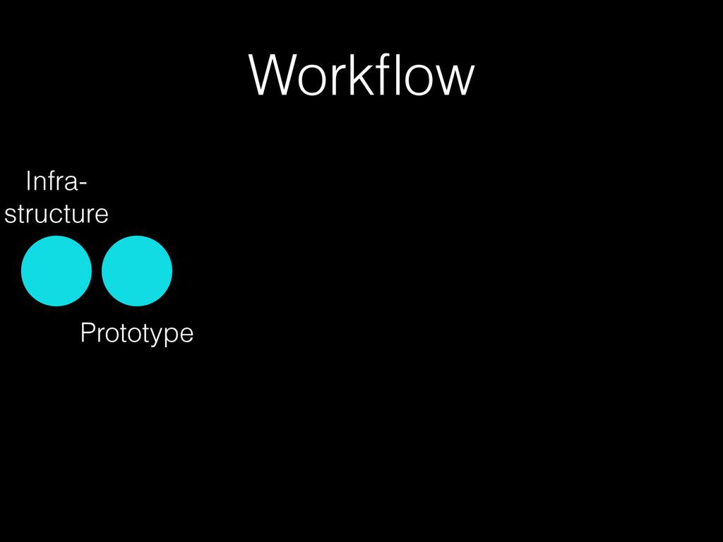 Workflow Prototype Infra- structure