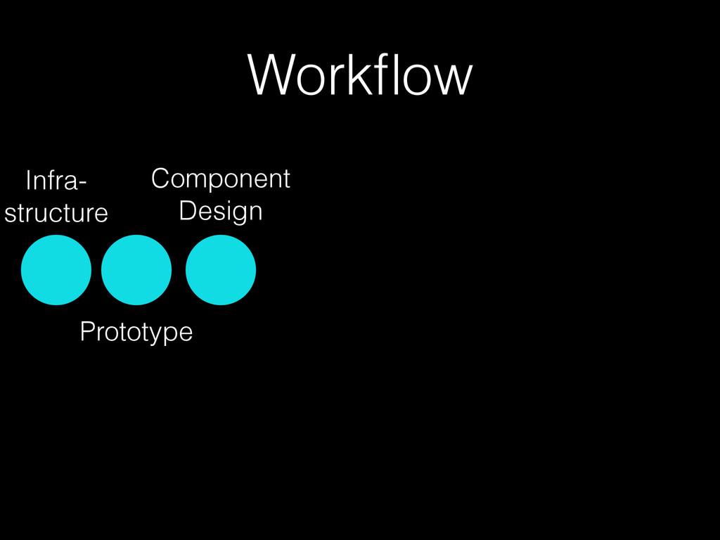 Workflow Prototype Component Design Infra- stru...
