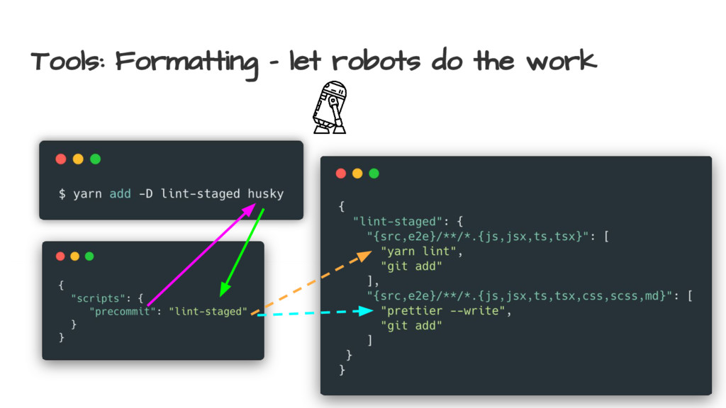 Tools: Formatting - let robots do the work