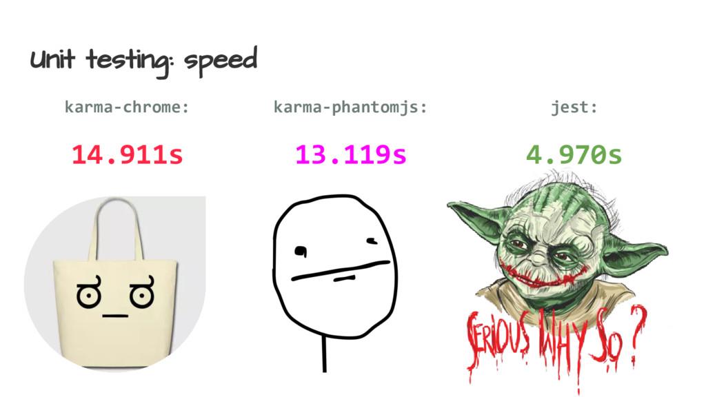 Unit testing: speed karma-chrome: 14.911s karma...