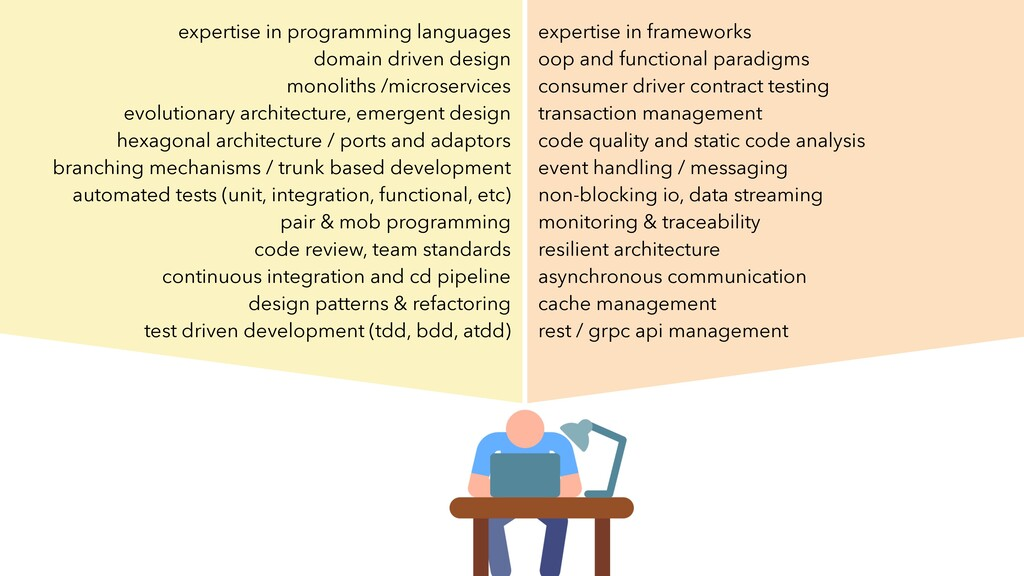 expertise in programming languages domain drive...
