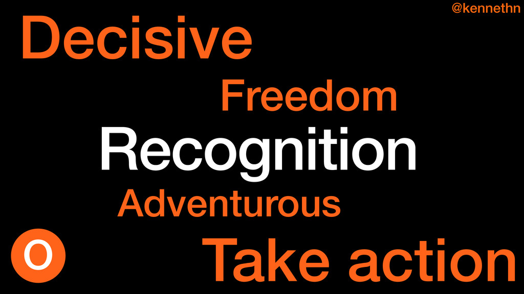 Adventurous Decisive Freedom Recognition Take a...