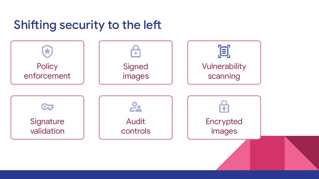 Shifting security to the left Policy enforcemen...