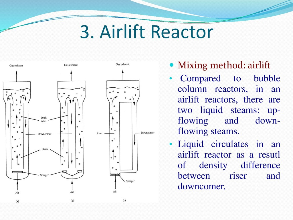 3. Airlift Reactor  Mixing method: airlift • C...