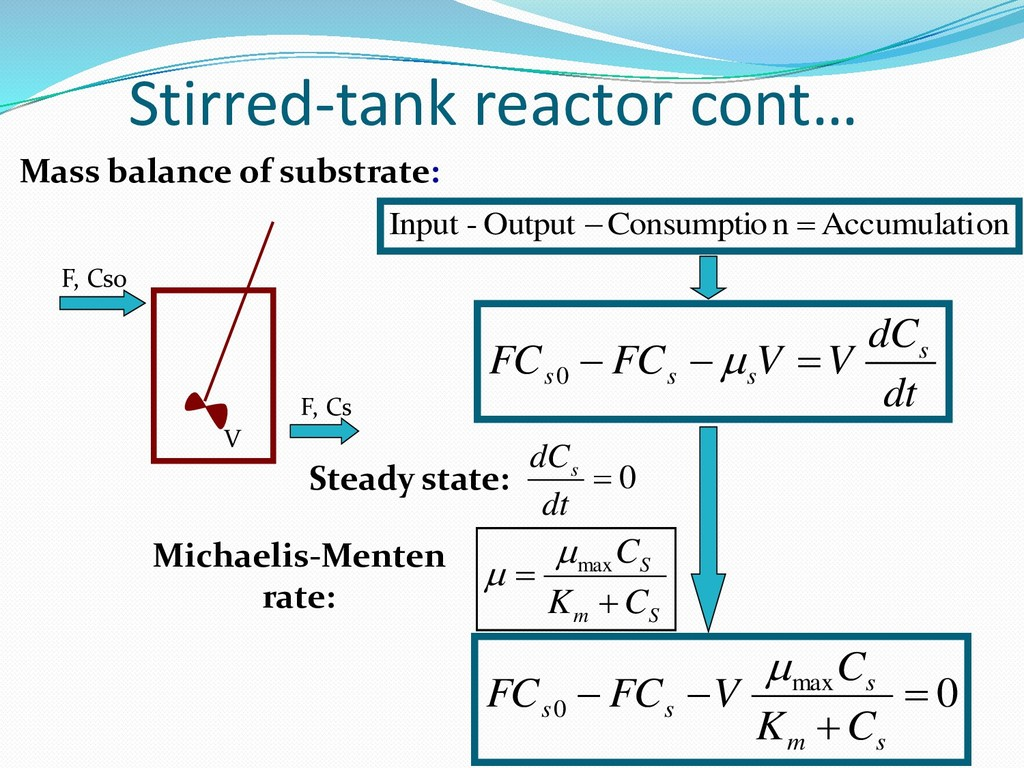 Stirred-tank reactor cont… V Mass balance of su...