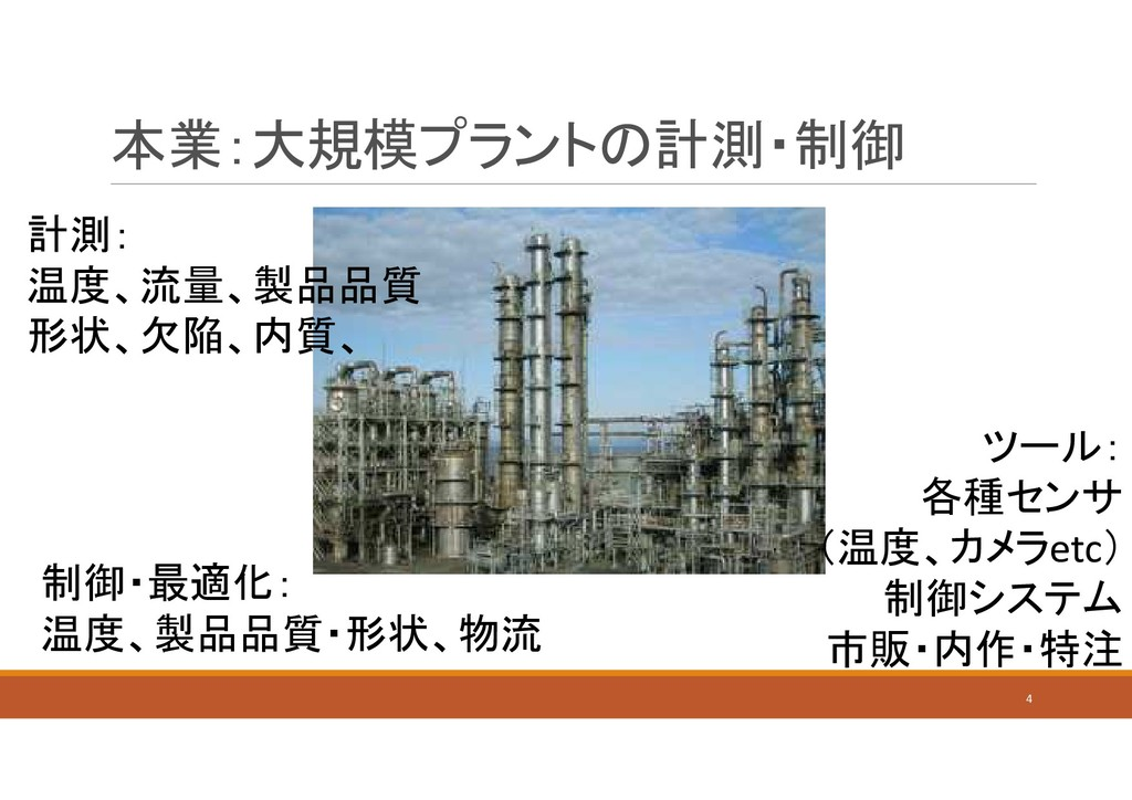本業:大規模プラントの計測・制御 4 計測: 温度、流量、製品品質 形状、欠陥、内質、 制御・...