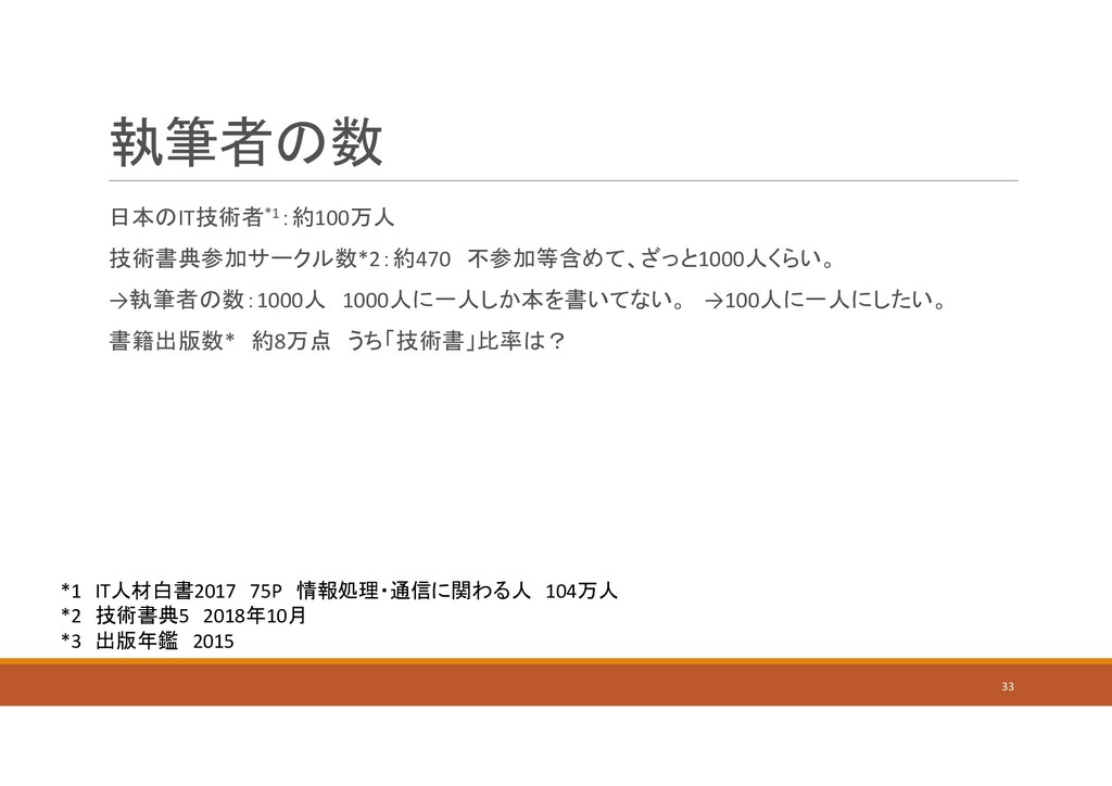 執筆者の数 日本のIT技術者*1:約100万人 技術書典参加サークル数*2:約470 不参加等...