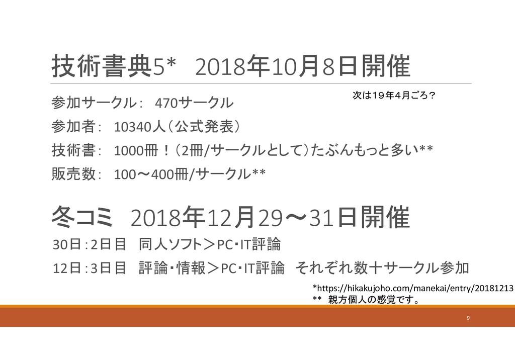 技術書典5* 2018年10月8日開催 参加サークル: 470サークル 参加者: 10340人...