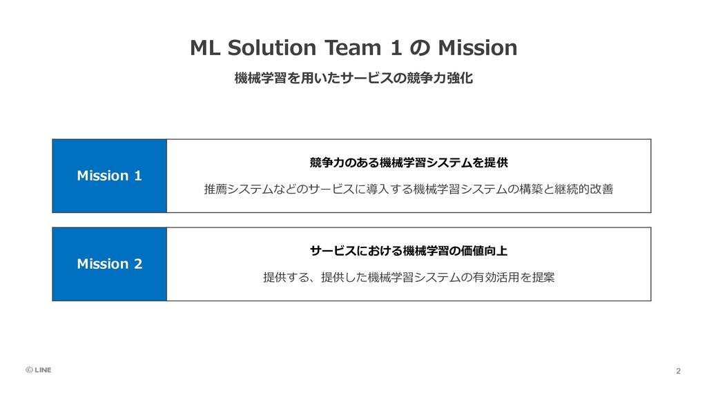 Mission 1 競争力のある機械学習システムを提供 推薦システムなどのサービスに導入する機...