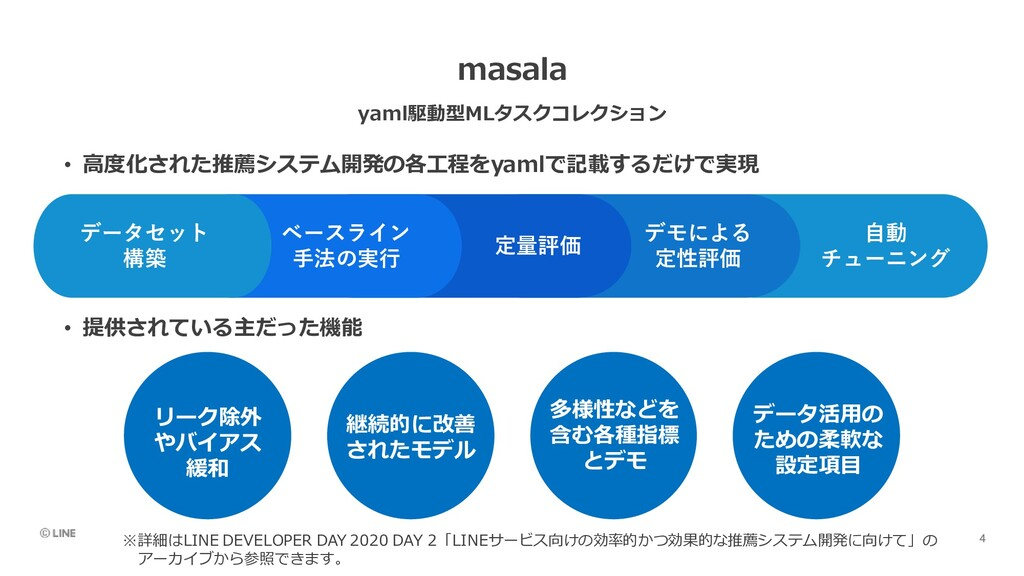 yaml駆動型MLタスクコレクション masala 定量評価 デモによる 定性評価 ベースライ...