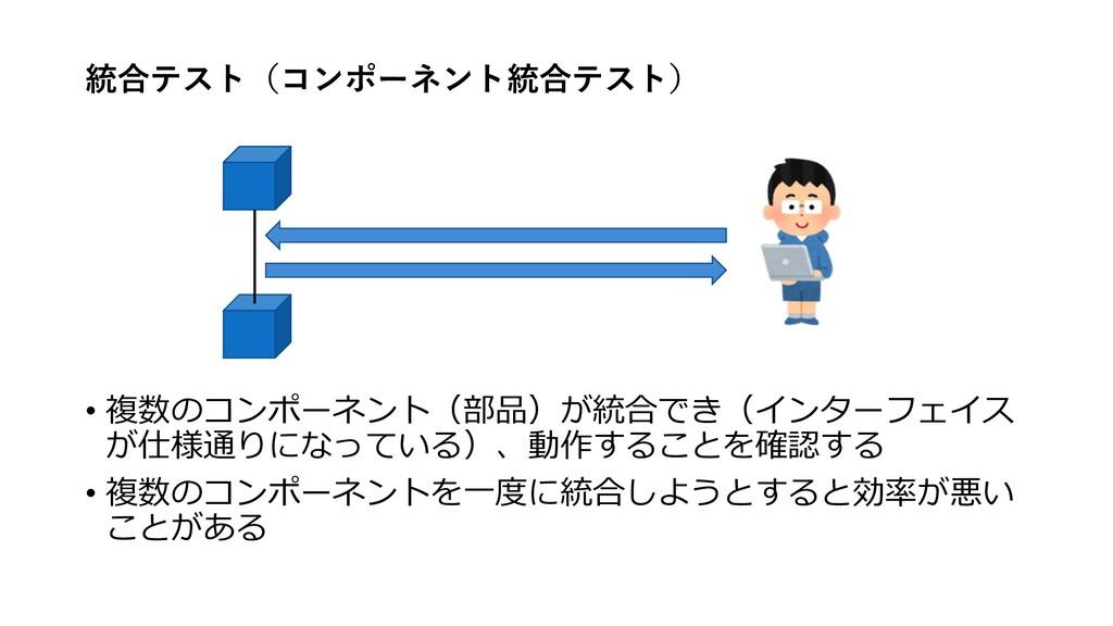 • 複数のコンポーネント(部品)が統合でき(インターフェイス が仕様通りになっている)、動作す...