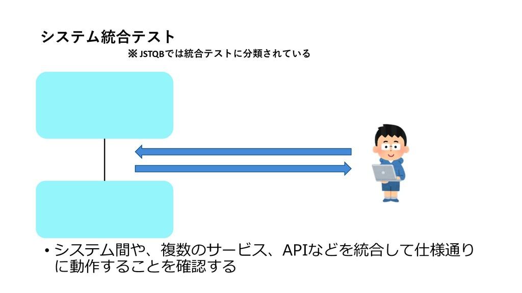 • システム間や、複数のサービス、APIなどを統合して仕様通り に動作することを確認する シス...