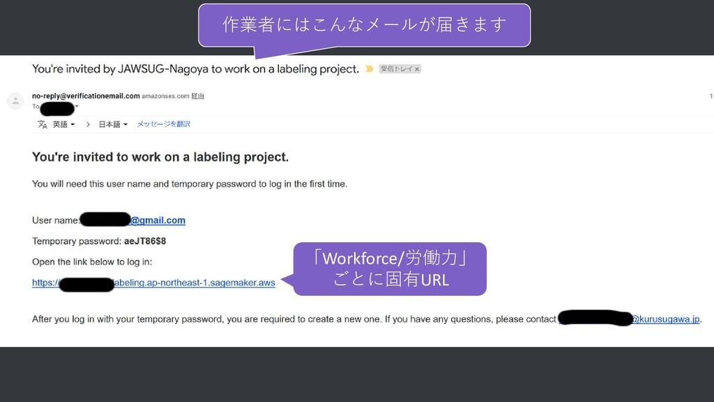 作業者にはこんなメールが届きます 「Workforce/労働力」 ごとに固有URL