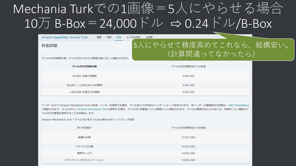 Mechania Turkでの1画像=5人にやらせる場合 10万 B-Box=24,000ドル...