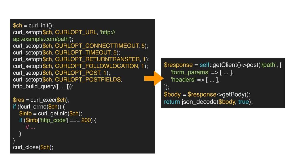$response = self::getClient()->post('/path', [ ...