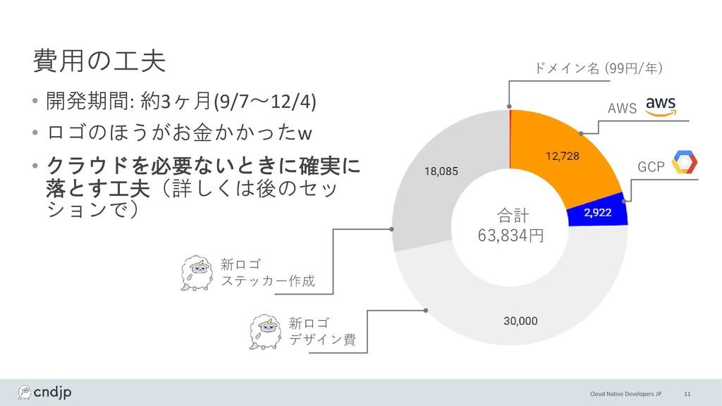 Cloud Native Developers JP 費用の工夫 • 開発期間: 約3ヶ月(9...