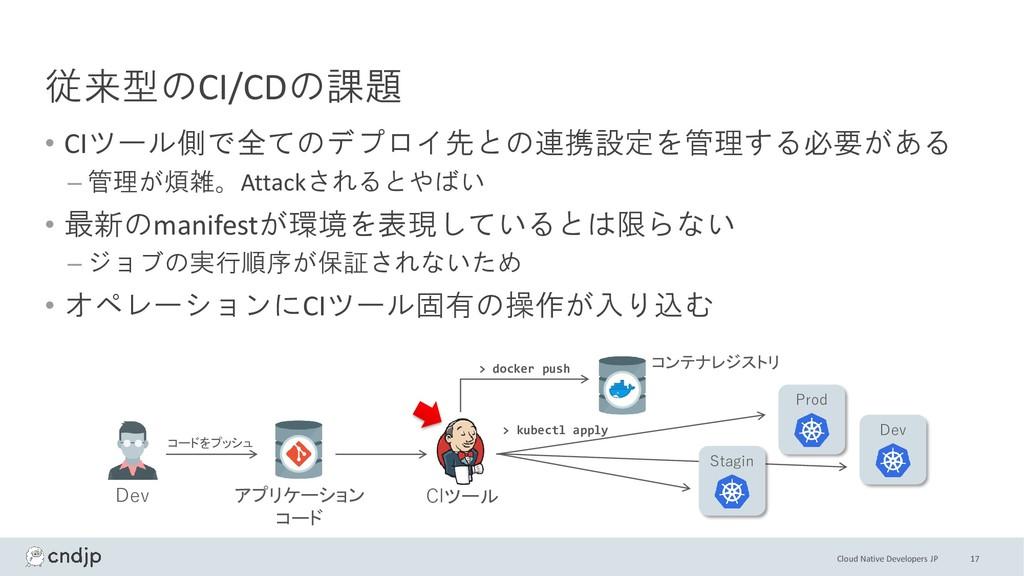Cloud Native Developers JP 従来型のCI/CDの課題 • CIツール...