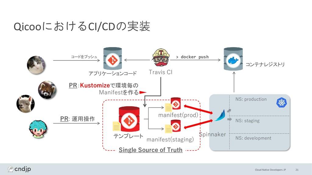 Cloud Native Developers JP 21 QicooにおけるCI/CDの実装...