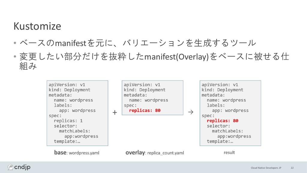 Cloud Native Developers JP Kustomize • ベースのmani...