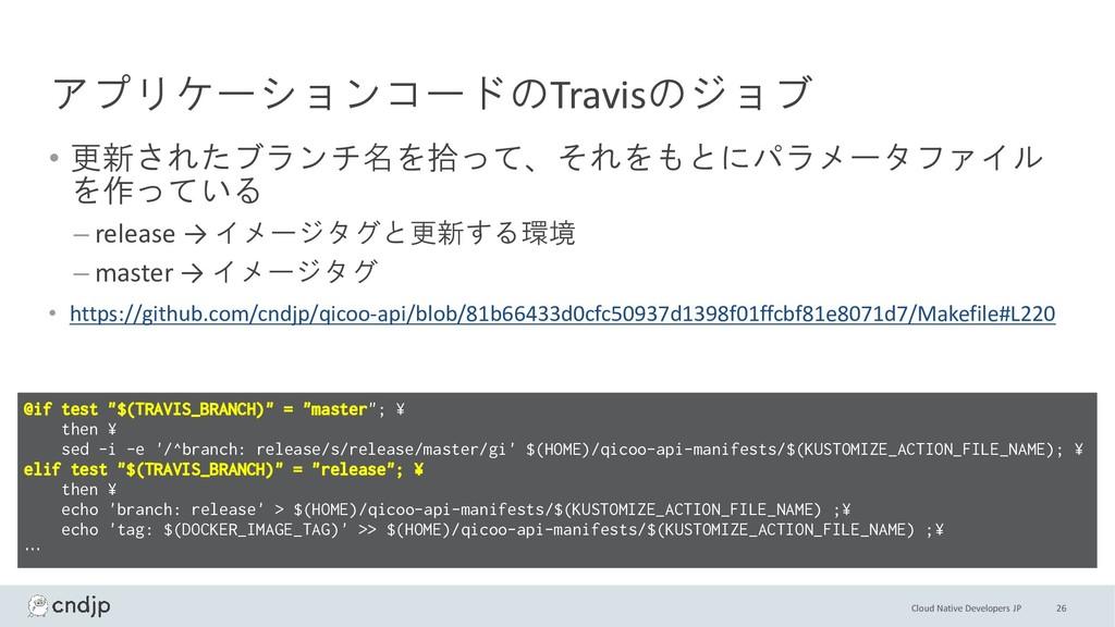 Cloud Native Developers JP アプリケーションコードのTravisのジ...