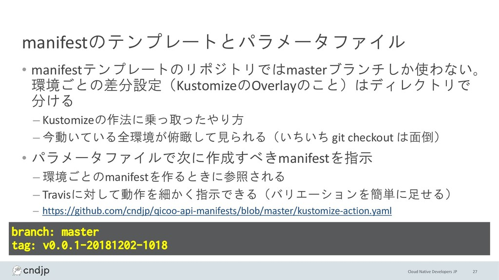 Cloud Native Developers JP manifestのテンプレートとパラメー...