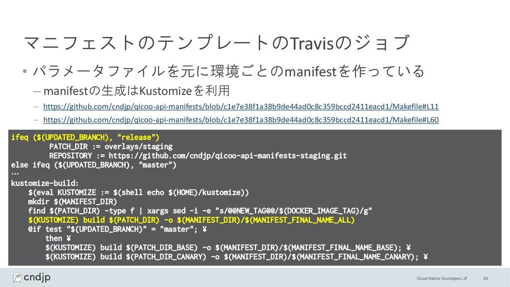 Cloud Native Developers JP マニフェストのテンプレートのTravis...