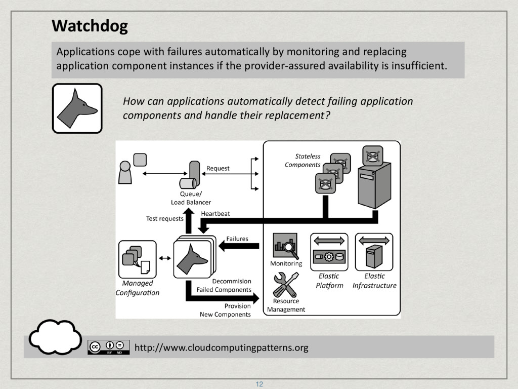 Watchdog 73 How can applications automatically ...