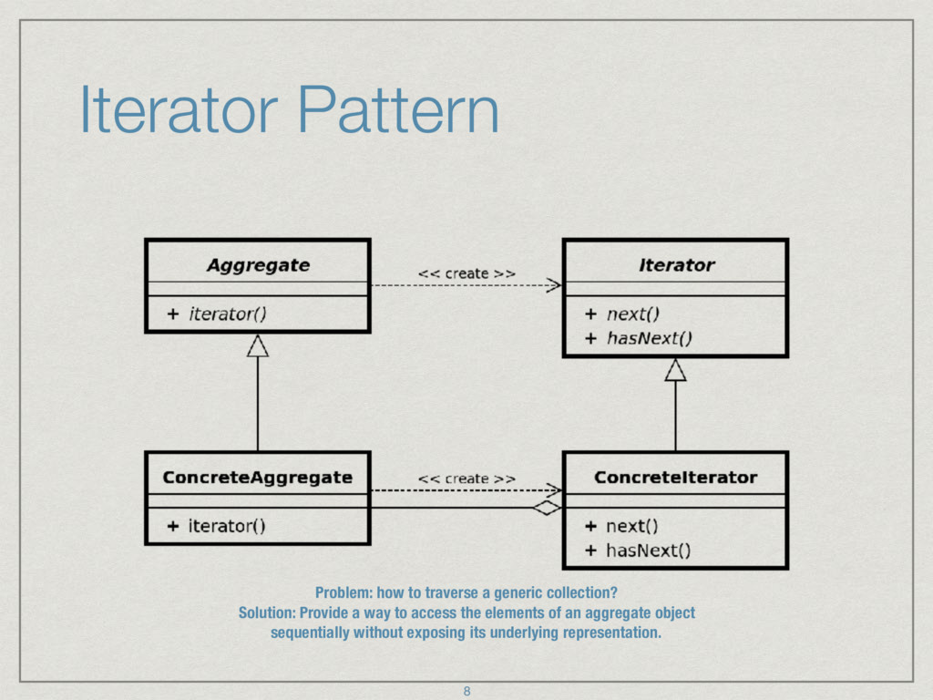 Iterator Pattern Problem: how to traverse a gen...